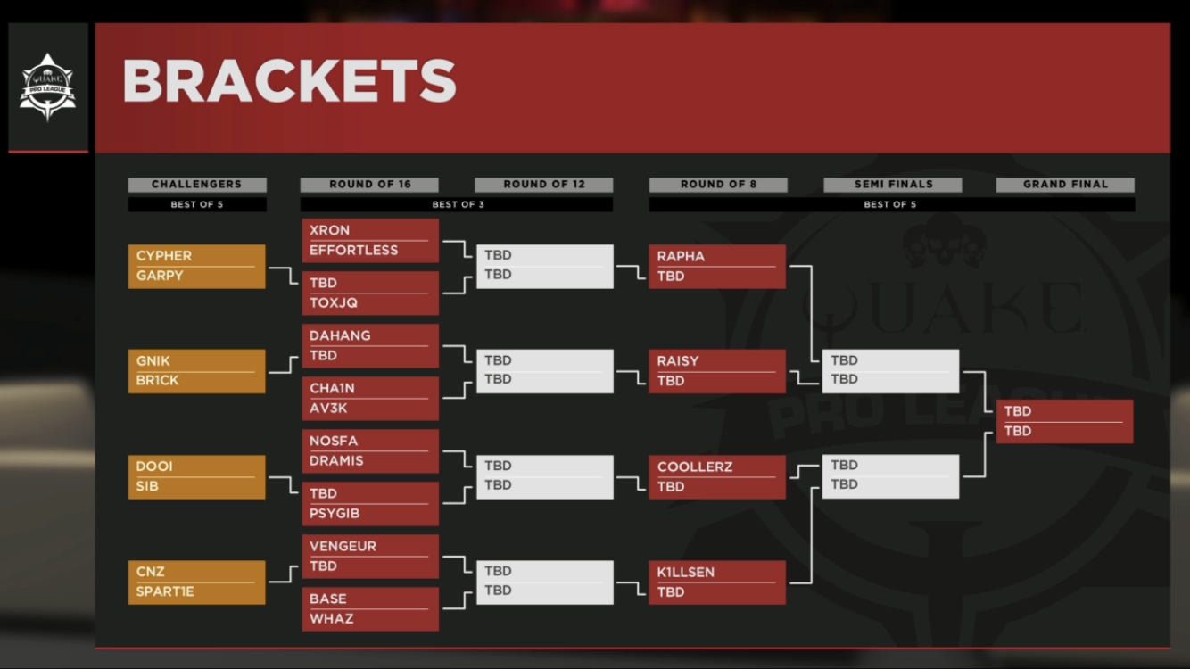 Quake Pro League Stage 1 Finals at Lucca