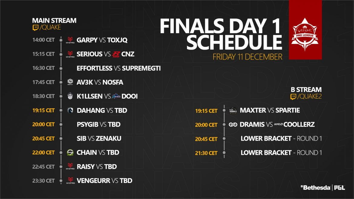 Stage 1 finals are starting tomorrow
