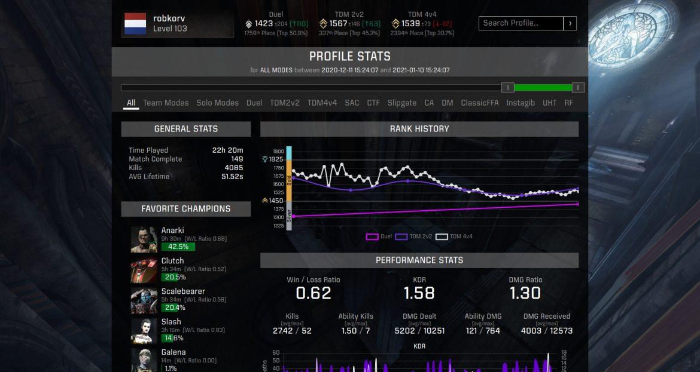 Additional stats via dev.quake-champions.com
