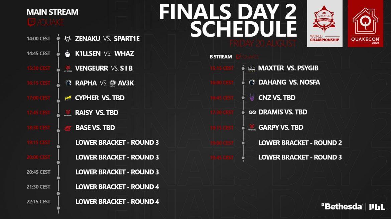 #QuakeProLeague Season 2 World Championship DAY 2